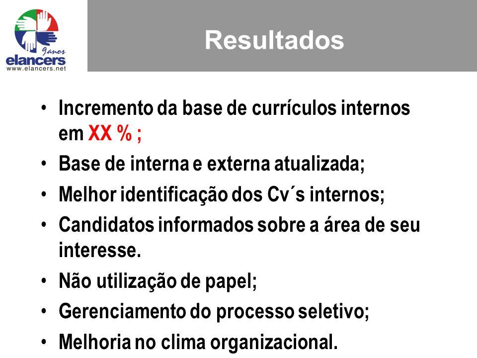 Resultados Incremento da base de currículos internos em XX % ; Base de interna e externa atualizada; Melhor identificação dos Cv´s internos; Candidato