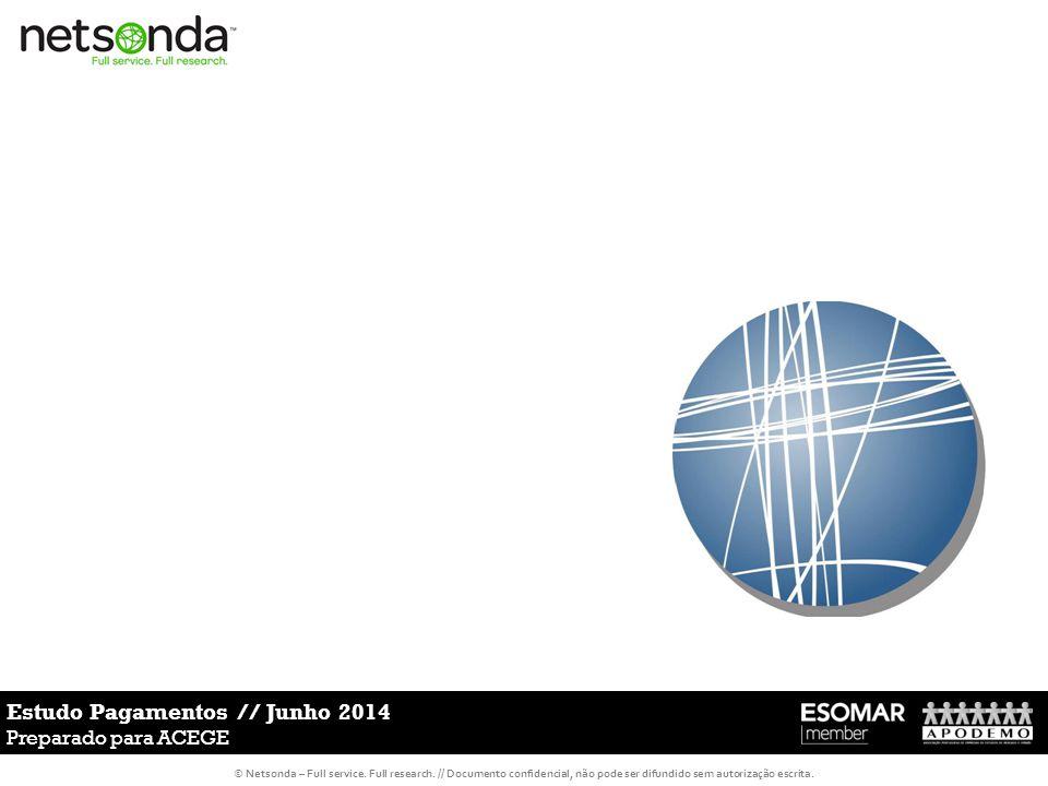 ACEGE | Pagamentos | Junho 2014 | Análise de Resultados | Slide 2 Índice Perfil da Amostra | 04 Análise de Resultados | 06 Metodologia e Amostra | 03