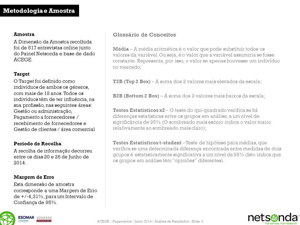 ACEGE | Pagamentos | Junho 2014 | Análise de Resultados | Slide 3 Amostra A Dimensão da Amostra recolhida foi de 517 entrevistas online junto do Painel Netsonda e base de dado ACEGE.