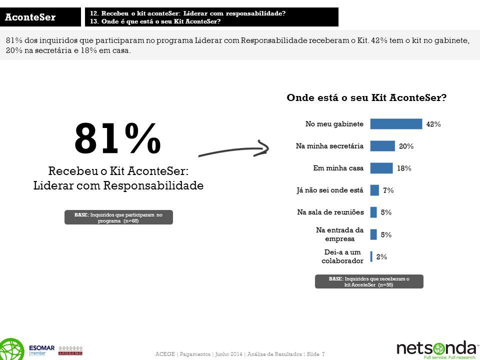 ACEGE | Pagamentos | Junho 2014 | Análise de Resultados | Slide 7 AconteSer 12.
