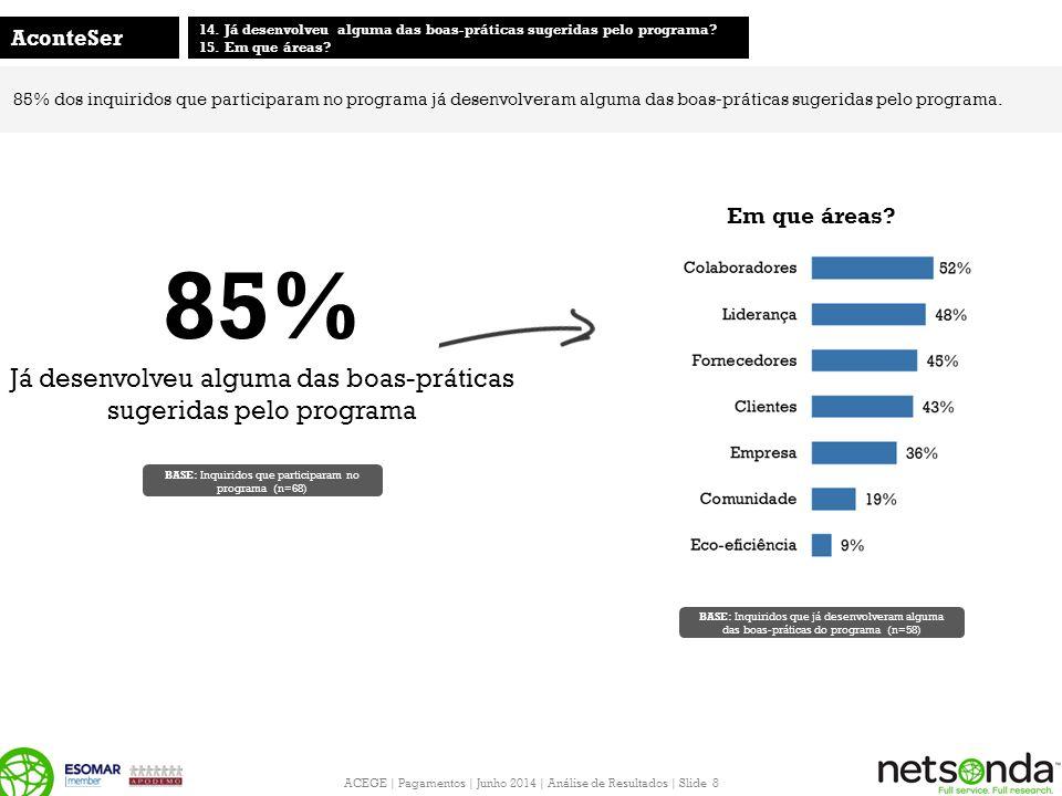 ACEGE | Pagamentos | Junho 2014 | Análise de Resultados | Slide 8 AconteSer 14.
