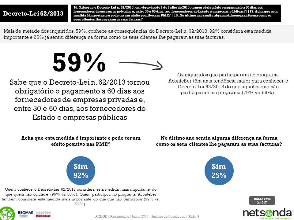 ACEGE | Pagamentos | Junho 2014 | Análise de Resultados | Slide 10 Decreto-Lei 62/2013 19.