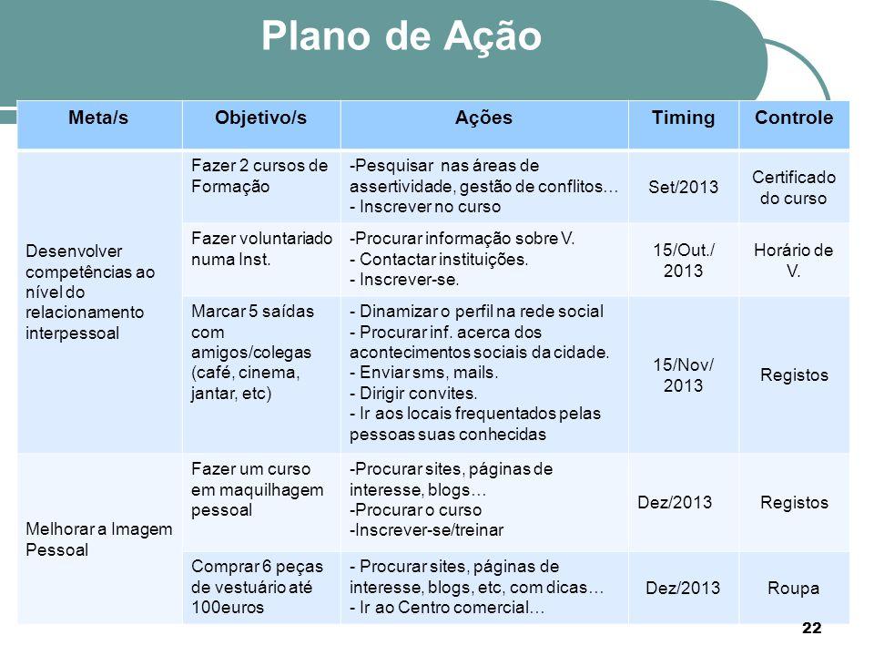 Plano de Ação Meta/sObjetivo/sAçõesTimingControle Desenvolver competências ao nível do relacionamento interpessoal Fazer 2 cursos de Formação -Pesquis