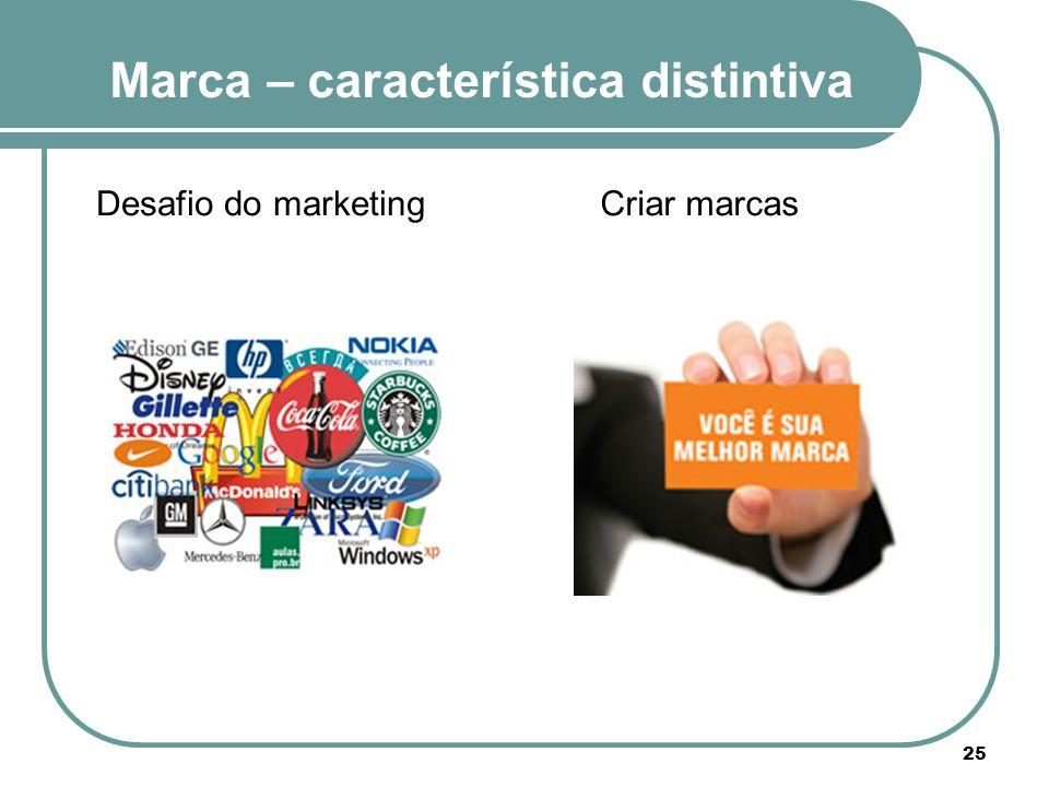 Marca – característica distintiva Desafio do marketingCriar marcas 25