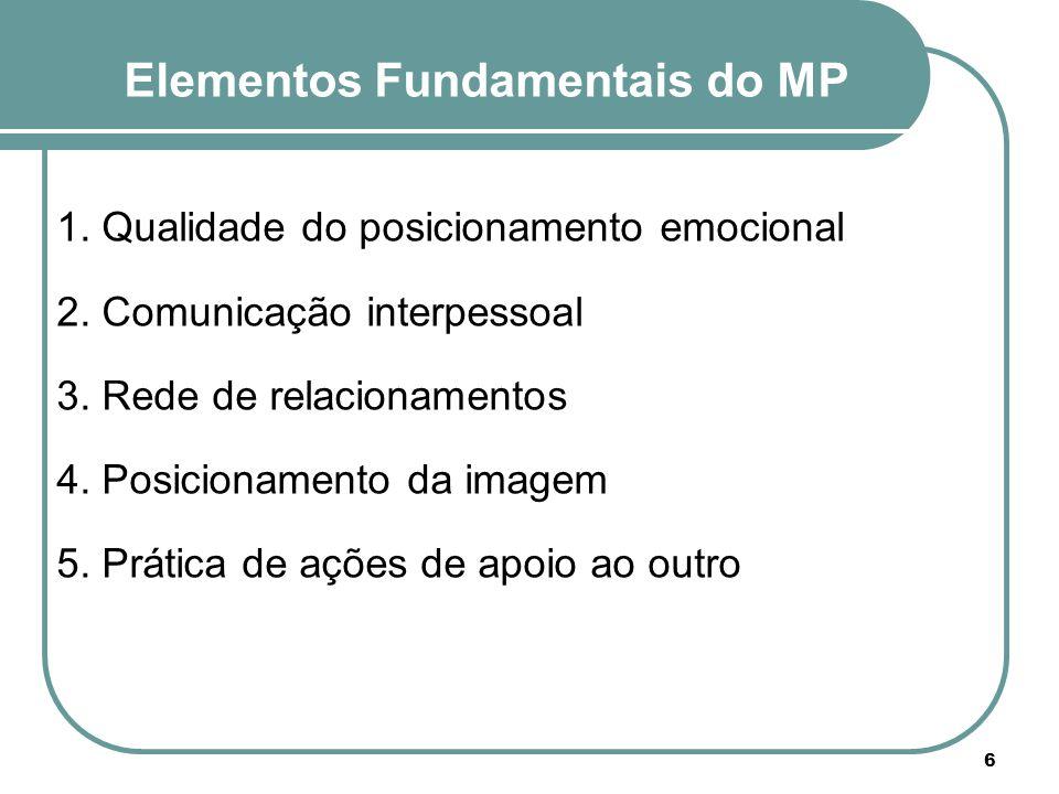 Elementos Fundamentais do MP 1. Qualidade do posicionamento emocional 2. Comunicação interpessoal 3. Rede de relacionamentos 4. Posicionamento da imag