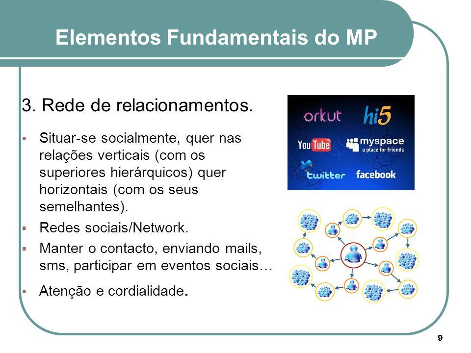 3. Rede de relacionamentos.  Situar-se socialmente, quer nas relações verticais (com os superiores hierárquicos) quer horizontais (com os seus semelh