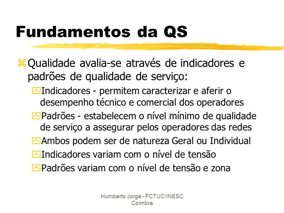 Humberto Jorge - FCTUC/INESC Coimbra Fundamentos da QS zQualidade avalia-se através de indicadores e padrões de qualidade de serviço: yIndicadores - p