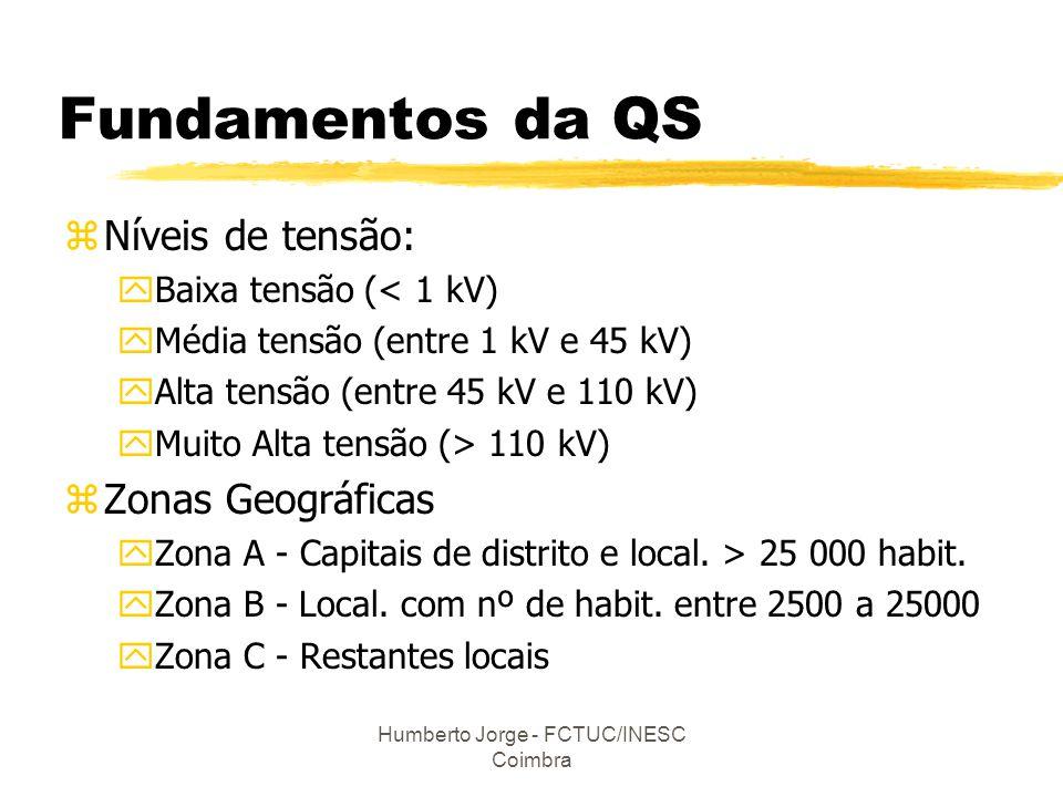 Humberto Jorge - FCTUC/INESC Coimbra Fundamentos da QS zNíveis de tensão: yBaixa tensão (< 1 kV) yMédia tensão (entre 1 kV e 45 kV) yAlta tensão (entr