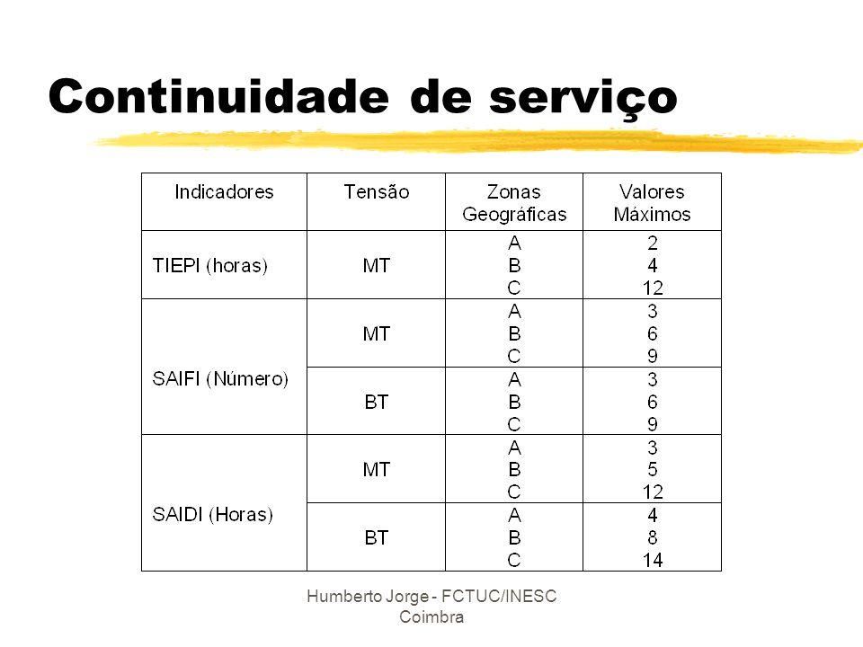 Humberto Jorge - FCTUC/INESC Coimbra Continuidade de serviço
