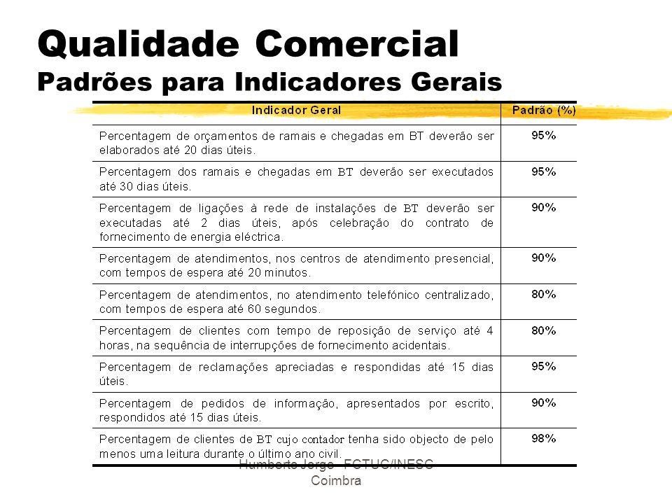 Humberto Jorge - FCTUC/INESC Coimbra Qualidade Comercial Padrões para Indicadores Gerais