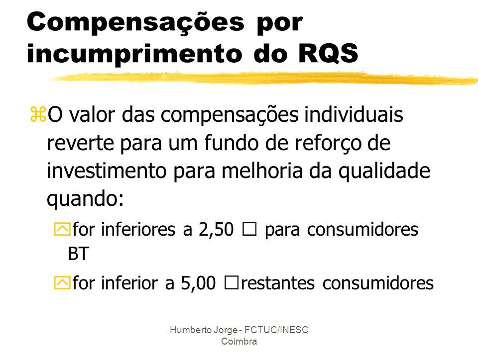 Humberto Jorge - FCTUC/INESC Coimbra Compensações por incumprimento do RQS zO valor das compensações individuais reverte para um fundo de reforço de i