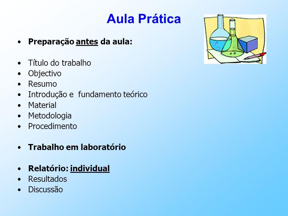 Aula Prática Preparação antes da aula: Título do trabalho Objectivo Resumo Introdução e fundamento teórico Material Metodologia Procedimento Trabalho