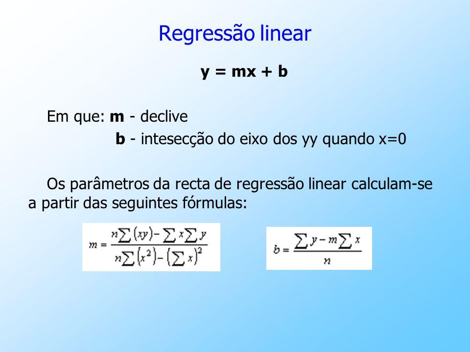 Regressão linear y = mx + b Em que: m - declive b - intesecção do eixo dos yy quando x=0 Os parâmetros da recta de regressão linear calculam-se a part