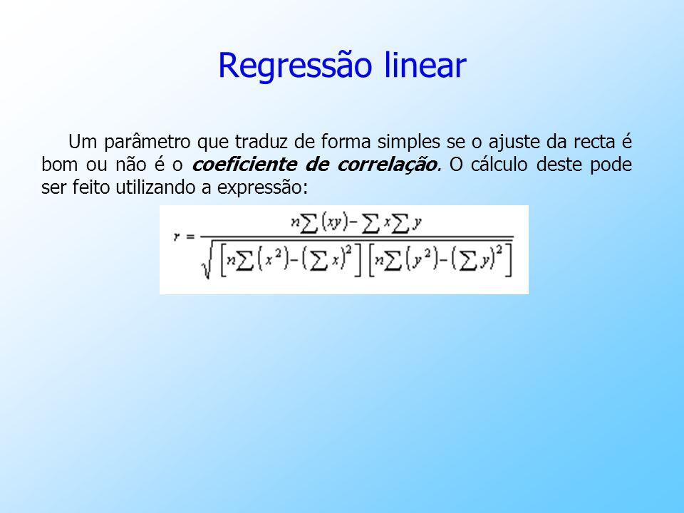 Um parâmetro que traduz de forma simples se o ajuste da recta é bom ou não é o coeficiente de correlação. O cálculo deste pode ser feito utilizando a
