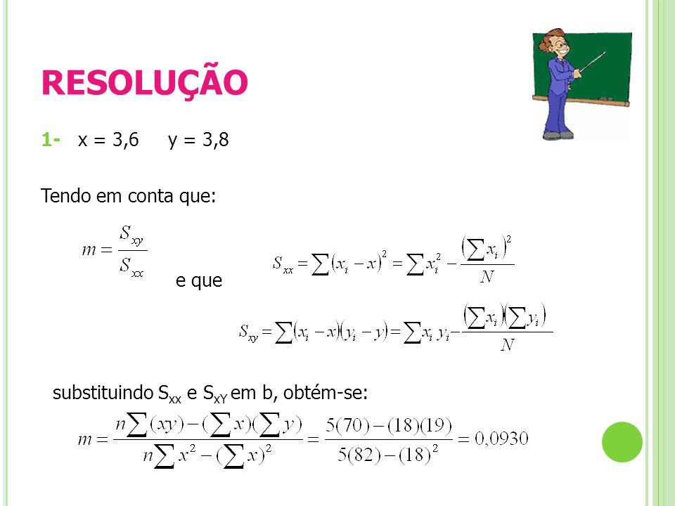 RESOLUÇÃO 1- x = 3,6 y = 3,8 Tendo em conta que: e que substituindo S xx e S xY em b, obtém-se: