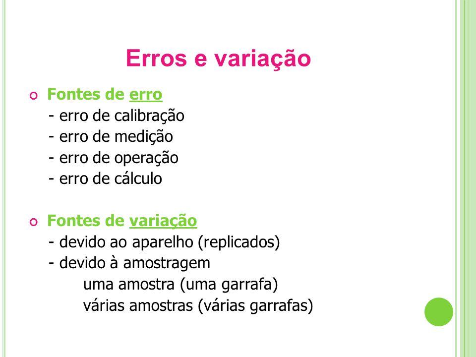 Erros e variação Fontes de erro - erro de calibração - erro de medição - erro de operação - erro de cálculo Fontes de variação - devido ao aparelho (replicados) - devido à amostragem uma amostra (uma garrafa) várias amostras (várias garrafas)