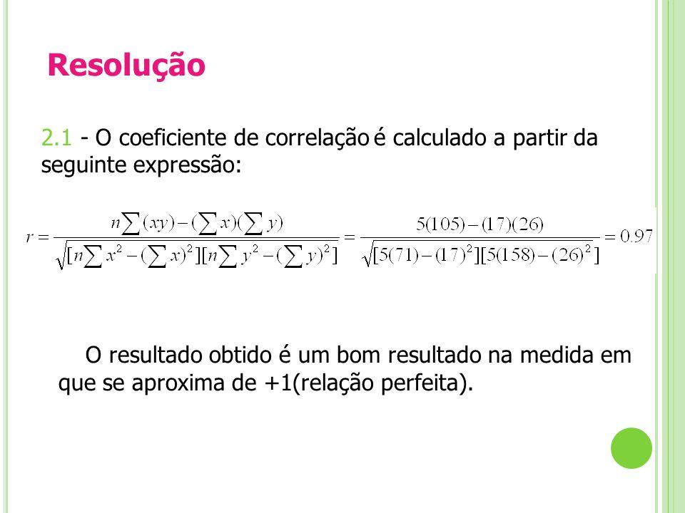 Resolução 2.1 - O coeficiente de correlação é calculado a partir da seguinte expressão: O resultado obtido é um bom resultado na medida em que se aproxima de +1(relação perfeita).