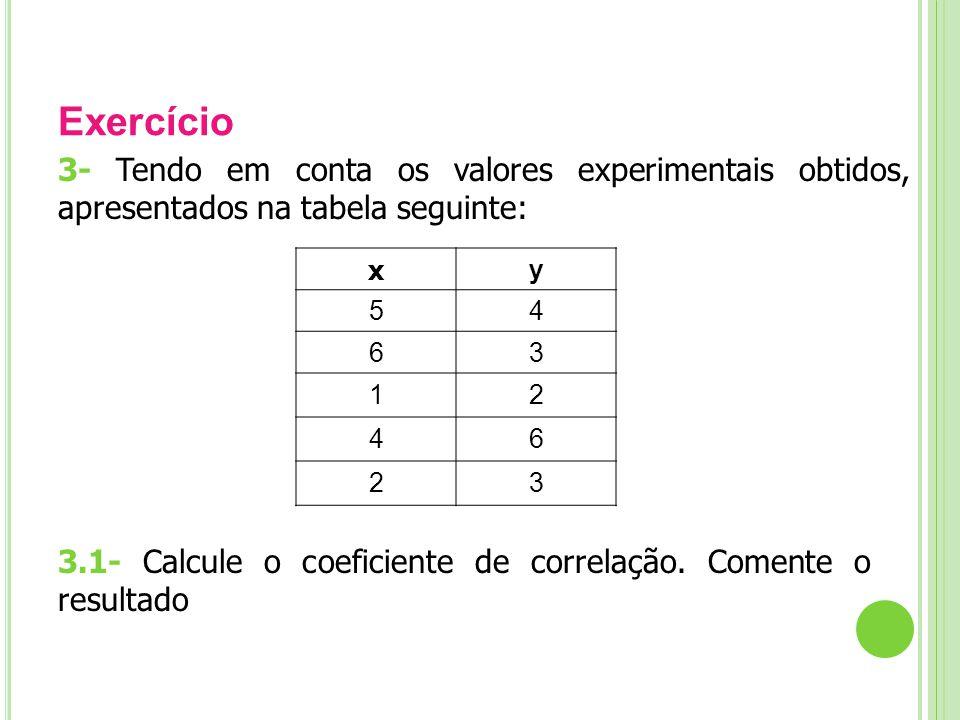 Exercício x y 54 63 12 46 23 3- Tendo em conta os valores experimentais obtidos, apresentados na tabela seguinte: 3.1- Calcule o coeficiente de correlação.
