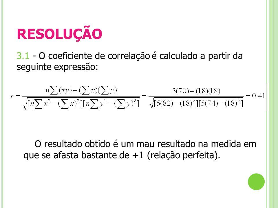 RESOLUÇÃO 3.1 - O coeficiente de correlação é calculado a partir da seguinte expressão: O resultado obtido é um mau resultado na medida em que se afasta bastante de +1 (relação perfeita).