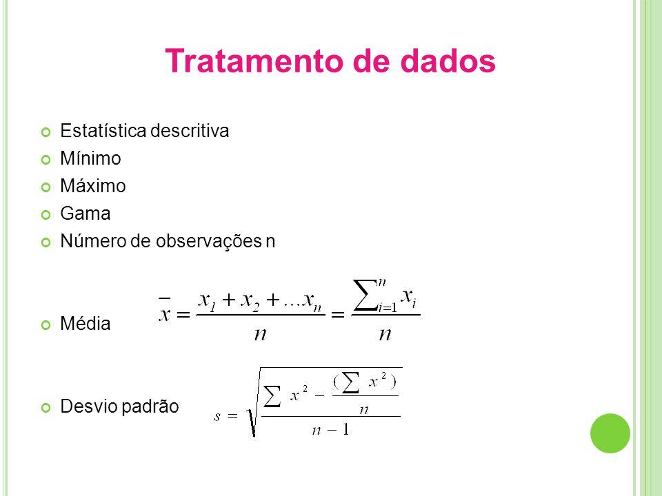 Tratamento de dados Estatística descritiva Mínimo Máximo Gama Número de observações n Média Desvio padrão