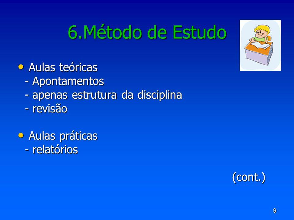 10 6.Método de Estudo Bibliografia Bibliografia - Estudo - Resolver problemas - Leitura Atendimento aos alunos Atendimento aos alunos