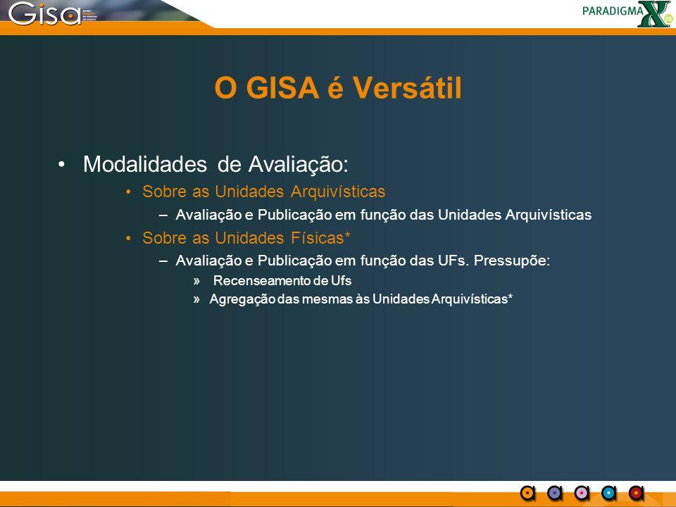 O GISA é Versátil Modalidades de Avaliação: Sobre as Unidades Arquivísticas –Avaliação e Publicação em função das Unidades Arquivísticas Sobre as Unid