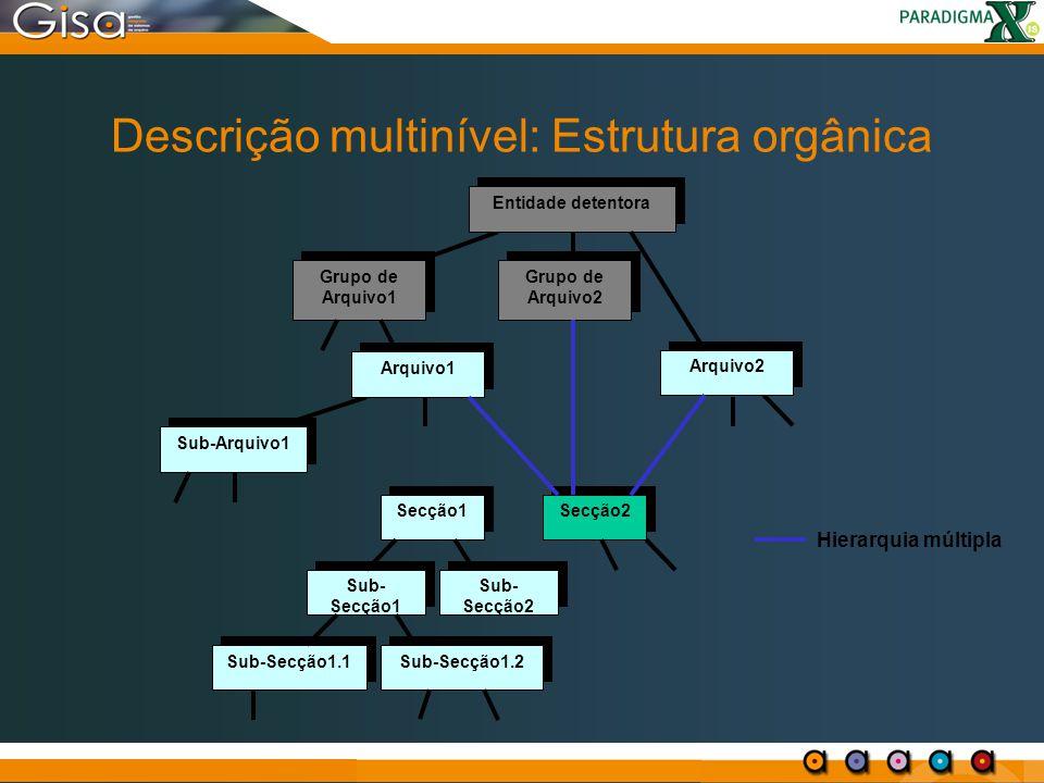 Descrição multinível: Estrutura orgânica Arquivo1 Sub-Arquivo1 Secção1 Secção2 Sub- Secção1 Entidade detentora Grupo de Arquivo1 Grupo de Arquivo2 Arq
