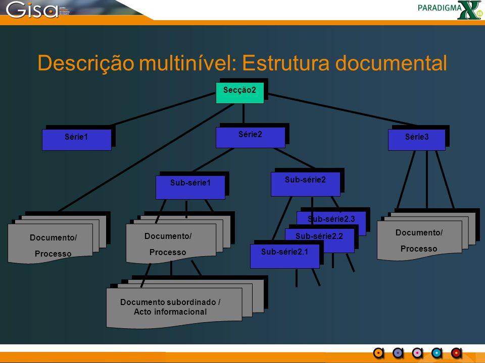 Sub-série2.3 Descrição multinível: Estrutura documental Documento/ Processo Documento subordinado / Acto informacional Sub-série2 Série3 Documento/ Pr