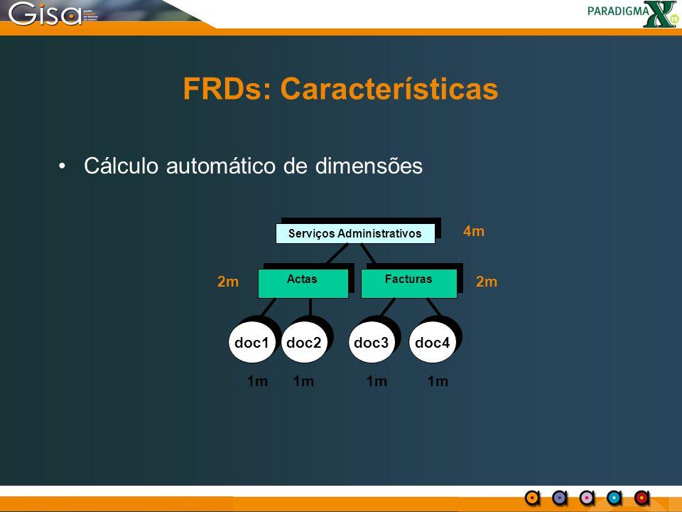FRDs: Características Cálculo automático de dimensões Serviços Administrativos Actas Facturas doc1 doc2 doc3 doc4 4m 1m 2m2m2m2m