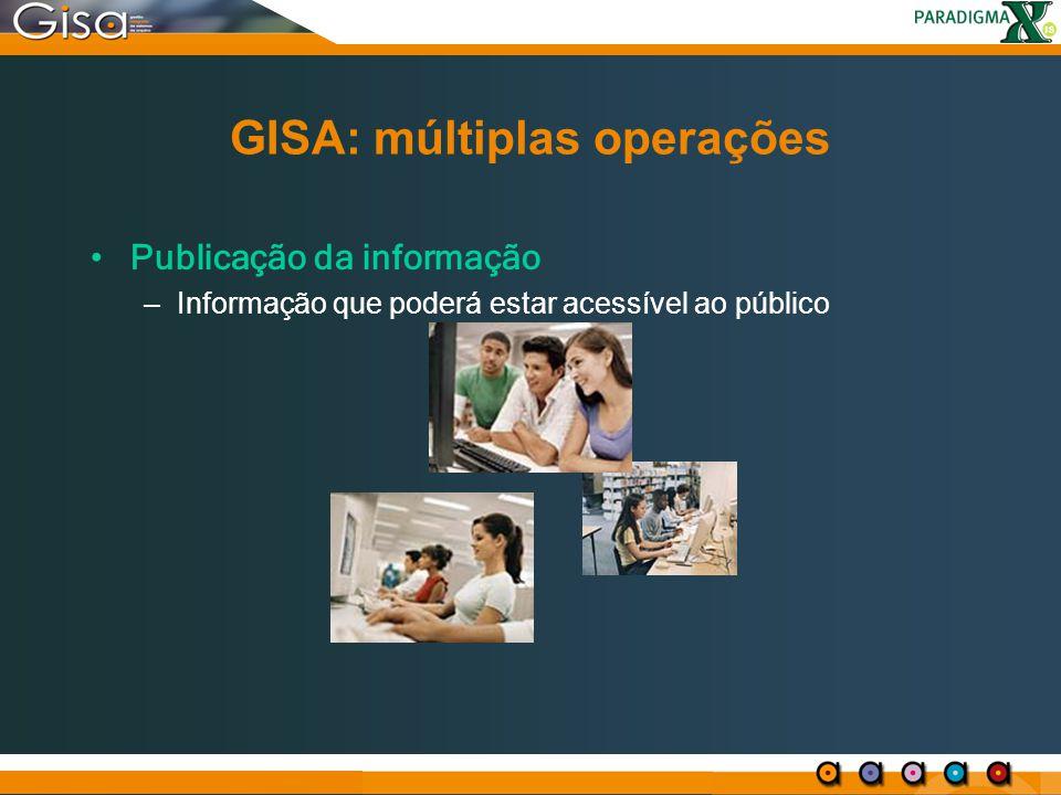 GISA: múltiplas operações Publicação da informação –Informação que poderá estar acessível ao público