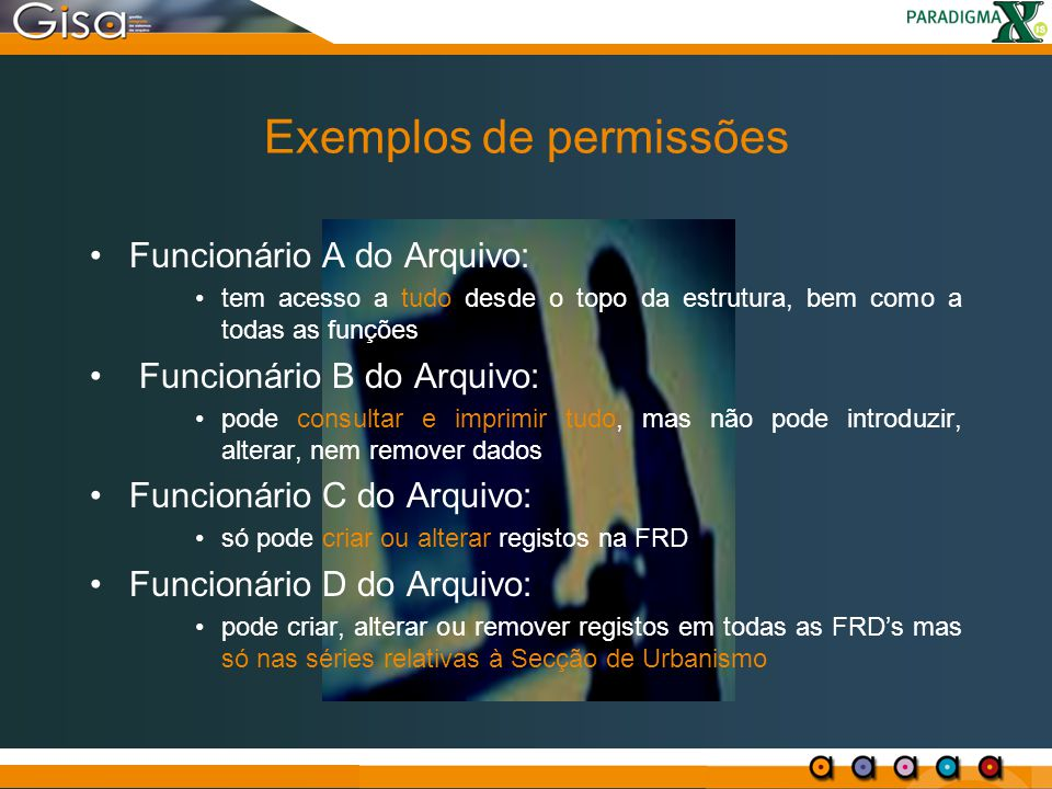 Exemplos de permissões Funcionário A do Arquivo: tem acesso a tudo desde o topo da estrutura, bem como a todas as funções Funcionário B do Arquivo: po