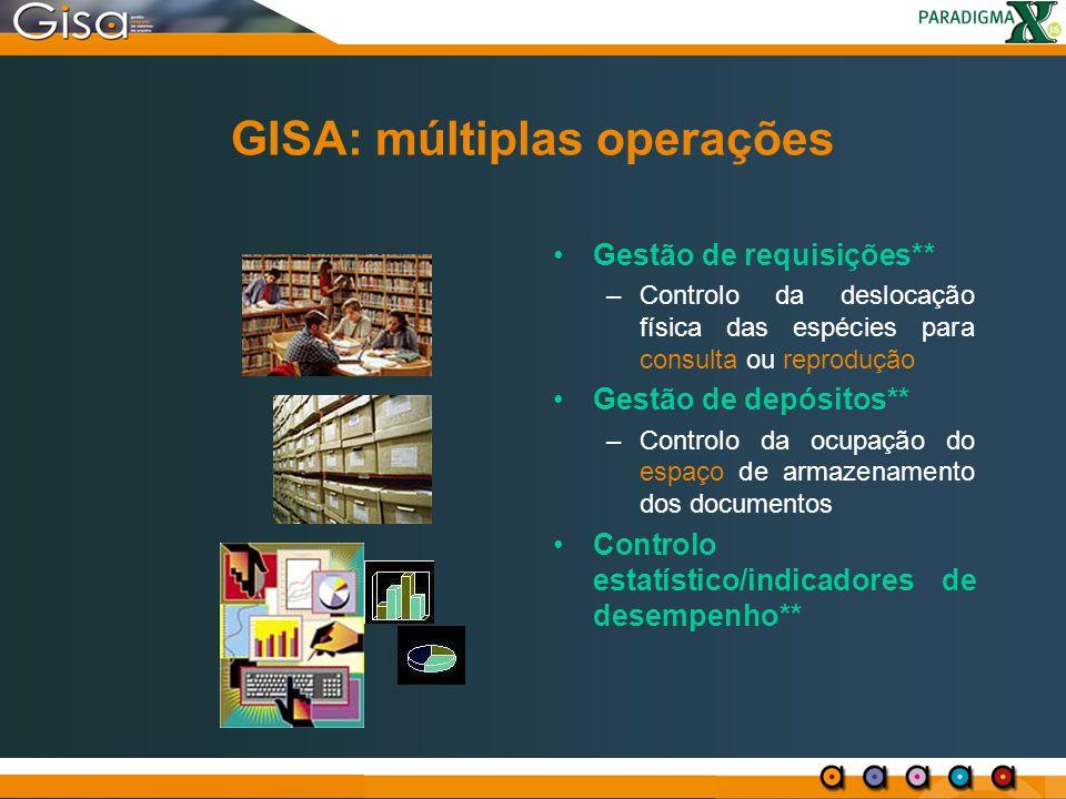 GISA: múltiplas operações Gestão de requisições** –Controlo da deslocação física das espécies para consulta ou reprodução Gestão de depósitos** –Contr