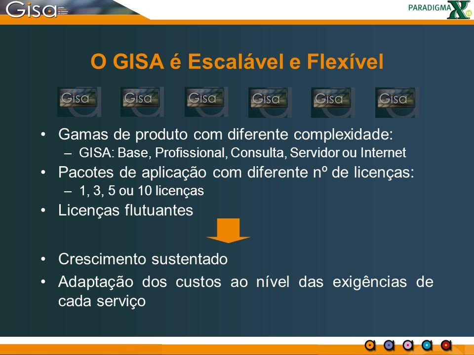 O GISA é Escalável e Flexível Gamas de produto com diferente complexidade: –GISA: Base, Profissional, Consulta, Servidor ou Internet Pacotes de aplica