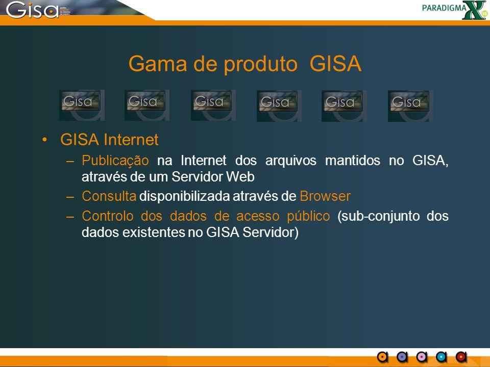 Gama de produto GISA GISA Internet –Publicação na Internet dos arquivos mantidos no GISA, através de um Servidor Web –Consulta disponibilizada através