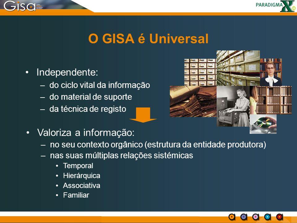 Gama de produto GISA GISA Consulta –Recuperação da informação para postos suplementares de leitura –Versão Multi-Utilizador GISA Servidor –Servidor de base de dados do GISA –Funcionalidades: Centraliza a gestão da base de dados de suporte à gestão da cadeia arquivística Acessíveis através do GISA-Base, GISA-Profissional e GISA- Consulta