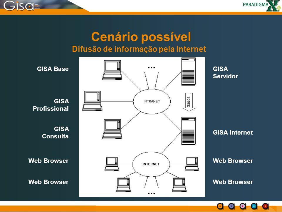 Cenário possível Difusão de informação pela Internet GISA Servidor GISA Internet Web Browser GISA Base GISA Profissional GISA Consulta