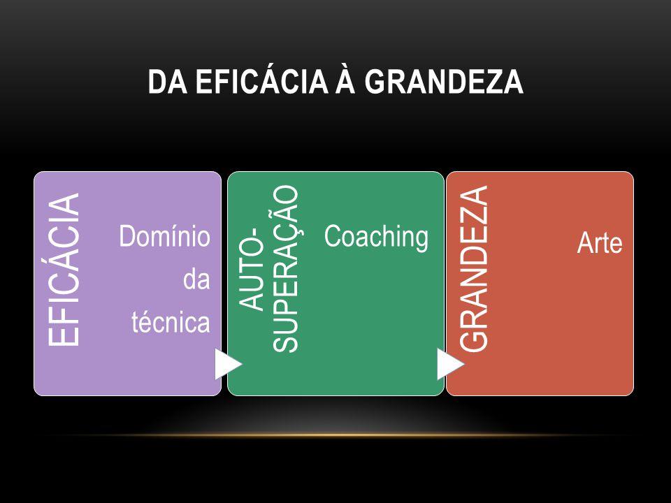 DA EFICÁCIA À GRANDEZA EFICÁCIA Domínio da técnica AUTO- SUPERAÇÃO Coaching GRANDEZA Arte