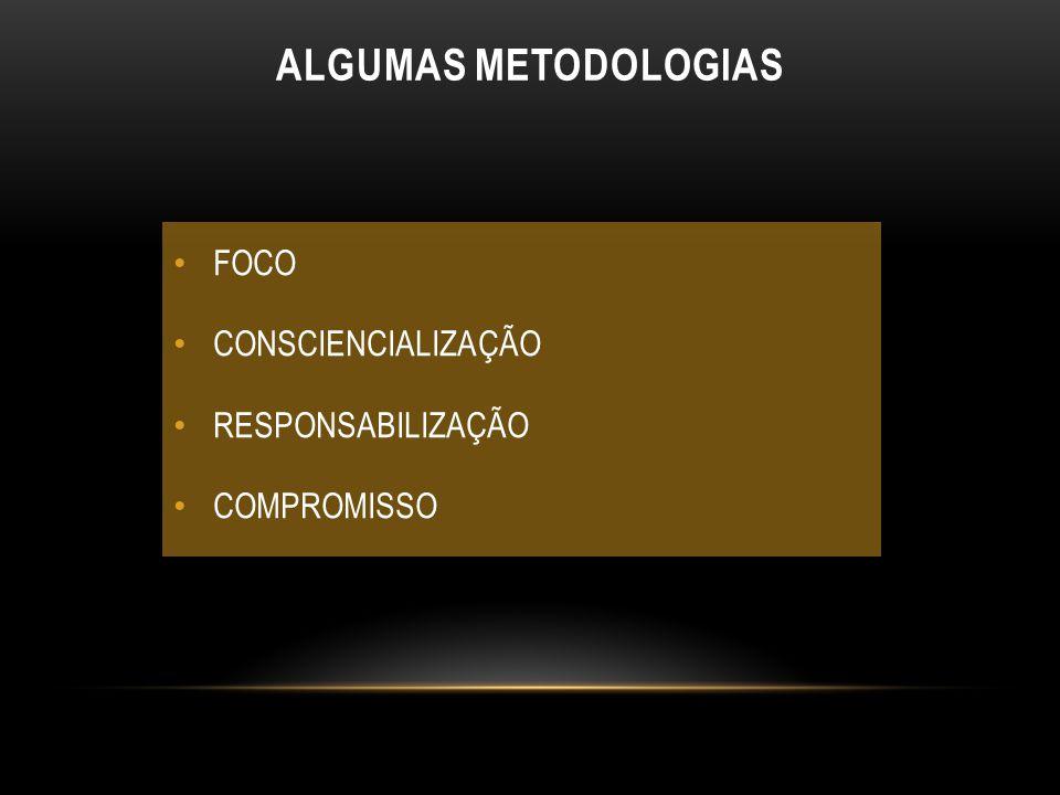 ALGUMAS METODOLOGIAS FOCO CONSCIENCIALIZAÇÃO RESPONSABILIZAÇÃO COMPROMISSO