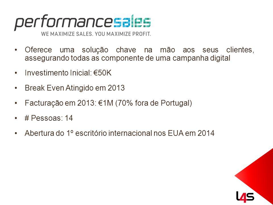 Oferece uma solução chave na mão aos seus clientes, assegurando todas as componente de uma campanha digital Investimento Inicial: €50K Break Even Atingido em 2013 Facturação em 2013: €1M (70% fora de Portugal) # Pessoas: 14 Abertura do 1º escritório internacional nos EUA em 2014
