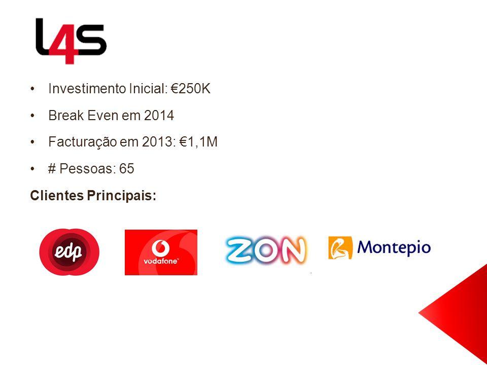 Investimento Inicial: €250K Break Even em 2014 Facturação em 2013: €1,1M # Pessoas: 65 Clientes Principais: