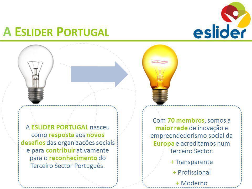 A E SLIDER P ORTUGAL A ESLIDER PORTUGAL nasceu como resposta aos novos desafios das organizações sociais e para contribuir ativamente para o reconhecimento do Terceiro Sector Português.