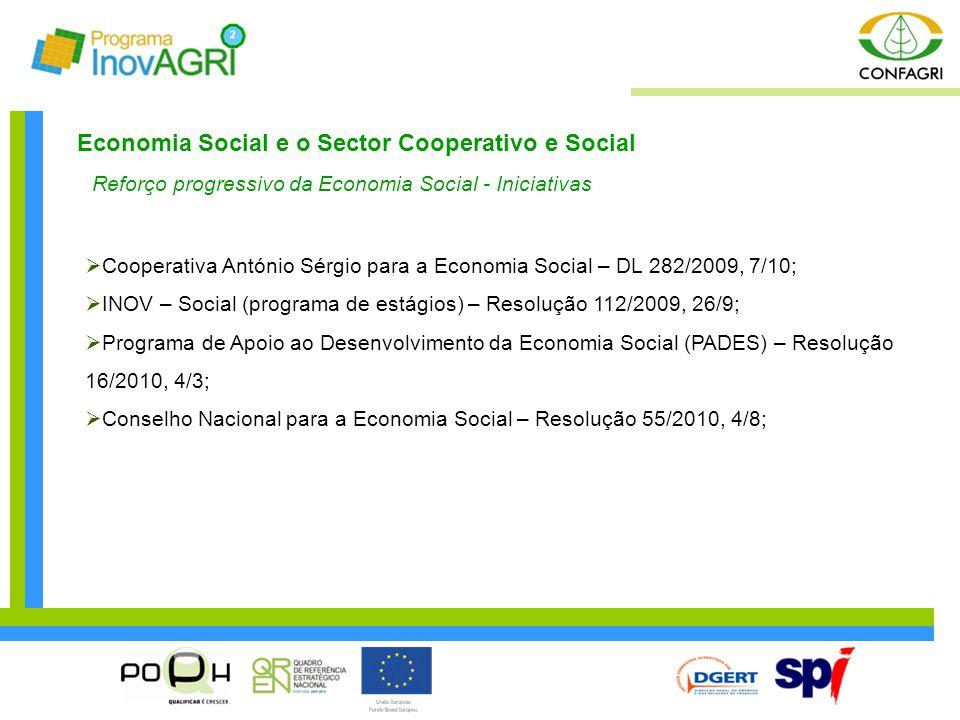 Economia Social e o Sector Cooperativo e Social Reforço progressivo da Economia Social - Iniciativas  Cooperativa António Sérgio para a Economia Soci