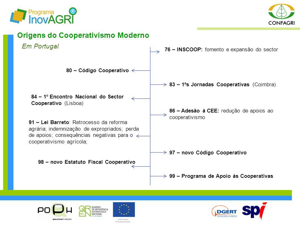 Origens do Cooperativismo Moderno Em Portugal 76 – INSCOOP: fomento e expansão do sector 80 – Código Cooperativo 91 – Lei Barreto: Retrocesso da refor