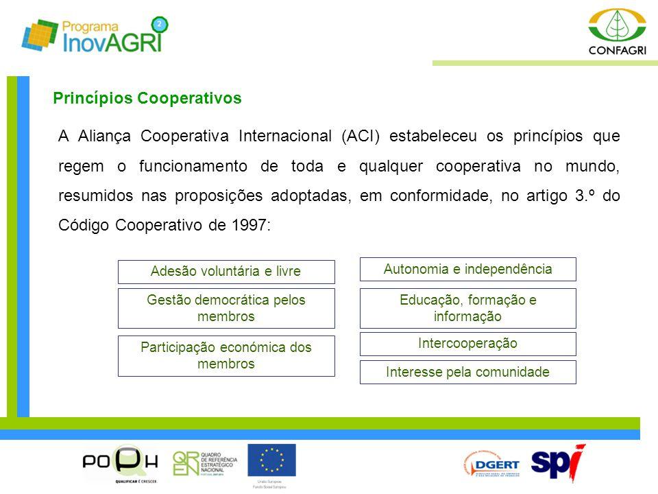 Princípios Cooperativos A Aliança Cooperativa Internacional (ACI) estabeleceu os princípios que regem o funcionamento de toda e qualquer cooperativa n