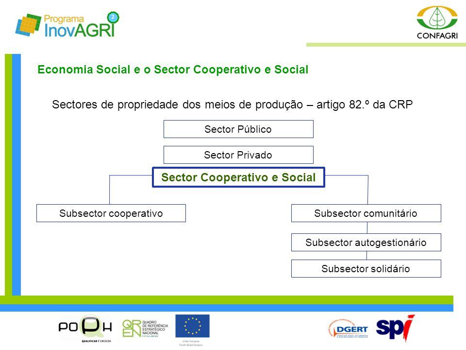 Sectores de propriedade dos meios de produção – artigo 82.º da CRP Sector Público Sector Privado Sector Cooperativo e Social Subsector cooperativoSubs