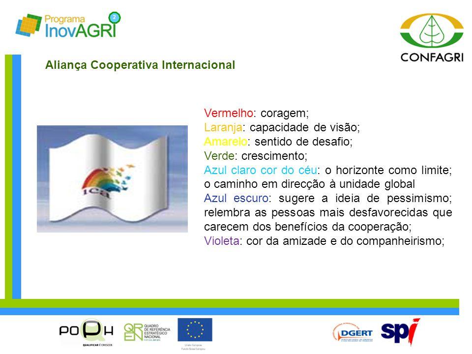 Aliança Cooperativa Internacional Vermelho: coragem; Laranja: capacidade de visão; Amarelo: sentido de desafio; Verde: crescimento; Azul claro cor do