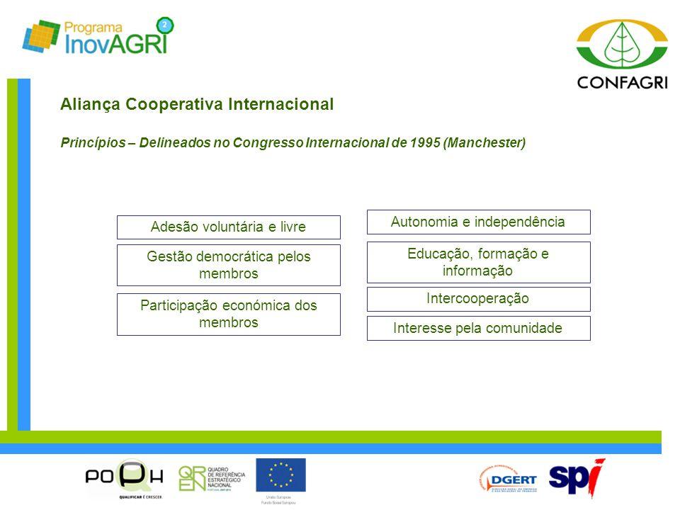 Aliança Cooperativa Internacional Princípios – Delineados no Congresso Internacional de 1995 (Manchester) Adesão voluntária e livre Intercooperação Ed