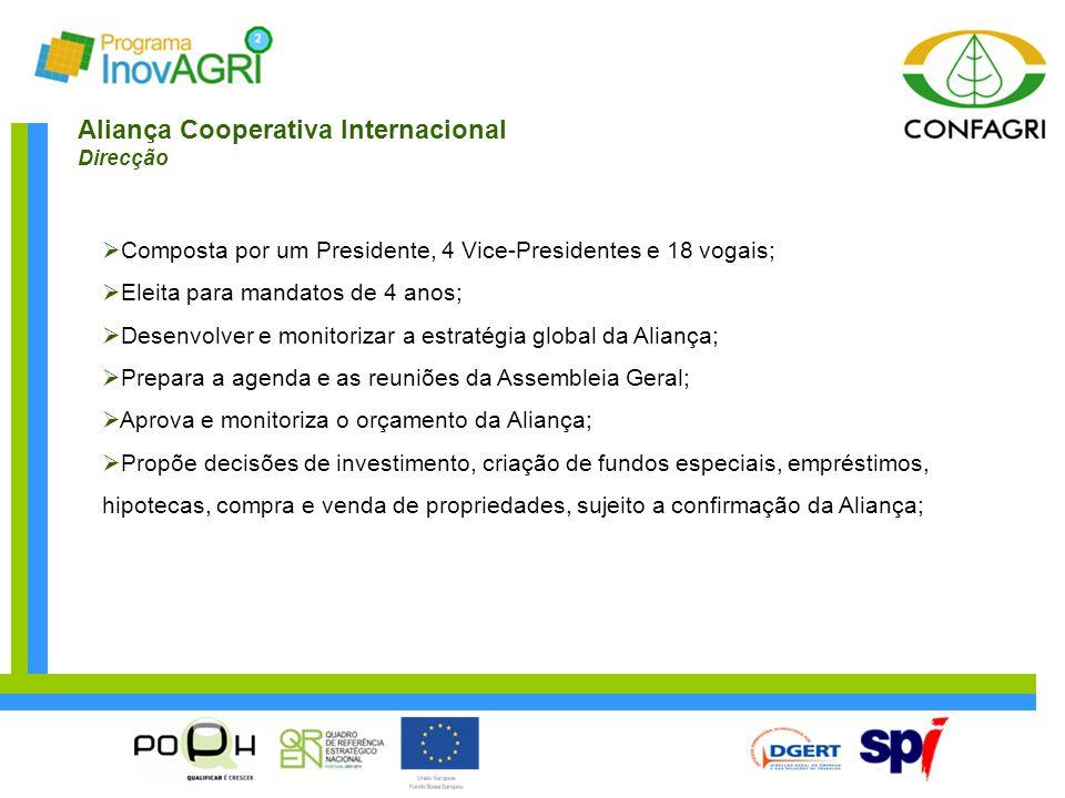 Aliança Cooperativa Internacional Direcção  Composta por um Presidente, 4 Vice-Presidentes e 18 vogais;  Eleita para mandatos de 4 anos;  Desenvolv