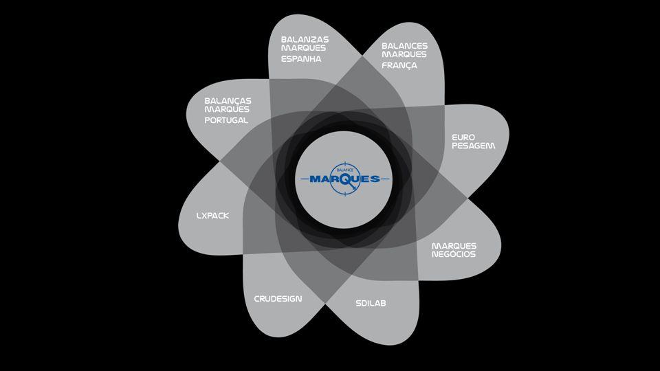 Empresa criada para distribuir no mercado espanhol os produtos Marques, projecto que pretende replicar o trabalho da EPS em Portugal