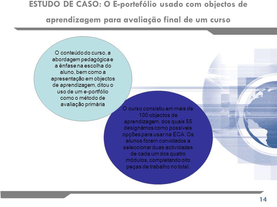 14 ESTUDO DE CASO: O E-portefólio usado com objectos de aprendizagem para avaliação final de um curso O curso consistiu em mais de 100 objectos de aprendizagem, dos quais 55 designámos como possíveis opções para usar na ECA.